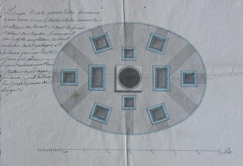 Plan du potager central de la cuisine du Chateau du Touvet 18e siecle_dcr